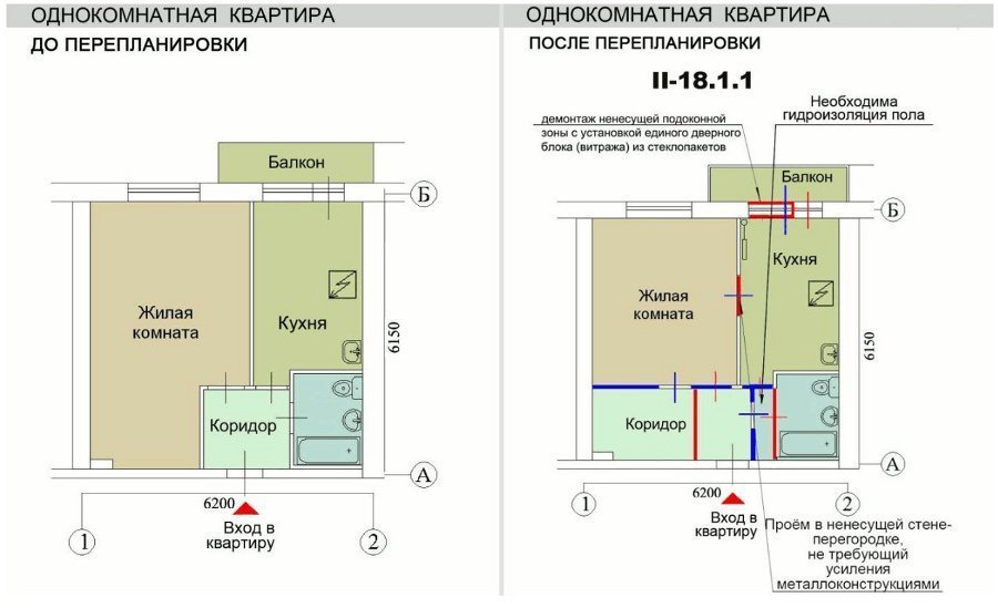 Последствия незаконной перепланировки квартиры - energy.