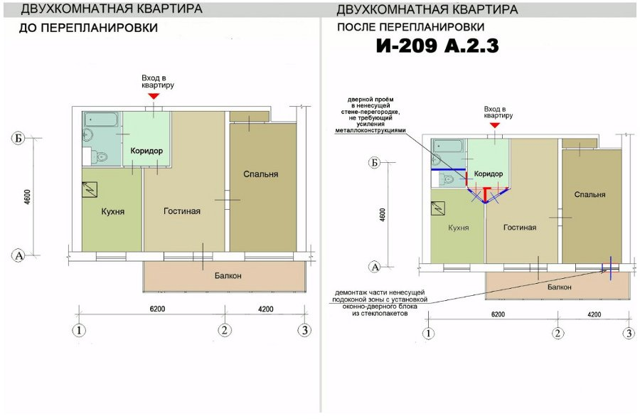 Размеры балкона двухкомнатной квартиры дома серии п3м..