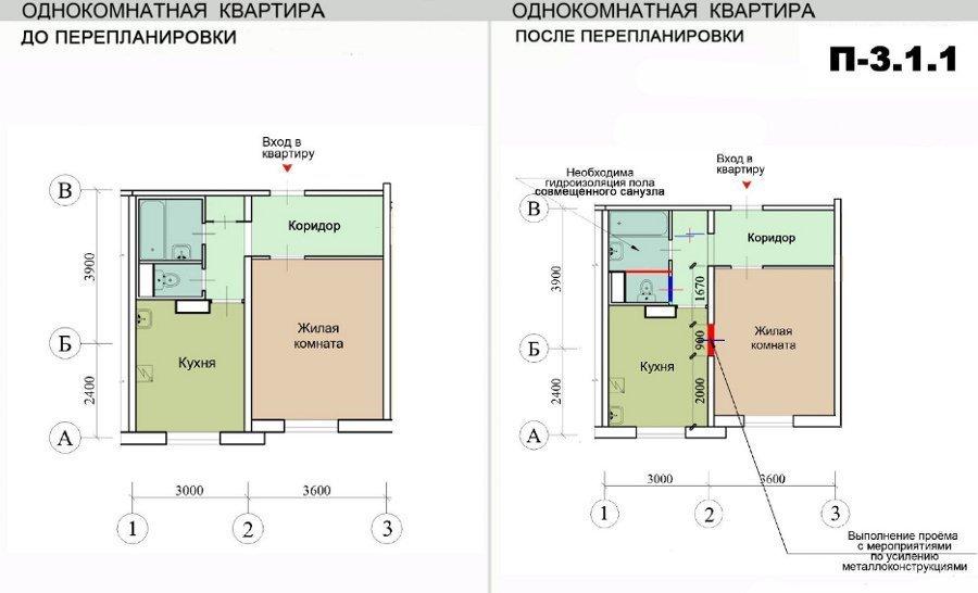 Мосжилинспекция типовые перепланировки квартир
